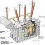 Электрический силовой трансформатор
