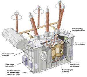 Трансформатор электрический