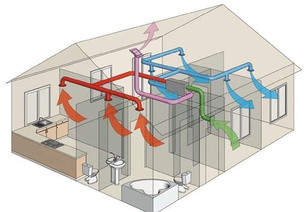 Система воздухообмена в каркасном доме