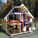 Проектирование внутренних инженерных сетей частного жилого дома
