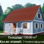 Инвестируем в строительство быстровозводимых домов