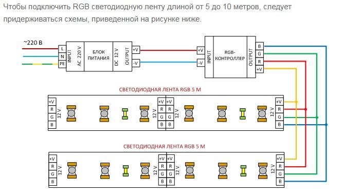 Схема удлинения rgb ленты
