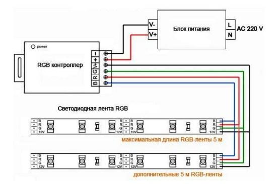 Схема подключения многоцветной RGB ленты 10 метров