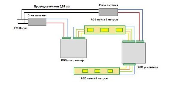 Схема подключения с усилителем 10 м