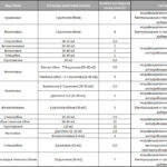 Расход обойного клея на 1м2 — таблица пропорций