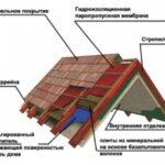 Как утеплить крышу собственного дома?