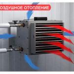 Воздушное отопление — индивидуальный климат в помещении