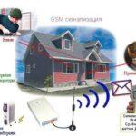 Преимущества установки пожарной и охранной сигнализаций на объекте