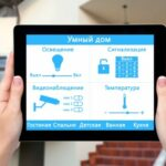 Охранные системы с интеграцией функции умного дома