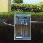 Канализация, септики и система очистки сточных вод