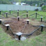 Строительство фундамента на заказ: виды фундаментов
