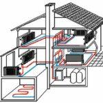 Расчет и монтаж отопления загородного дома