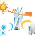 Как экономят электроэнергию энергосберегающие окна?