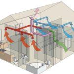Правильная вентиляция каркасного дома
