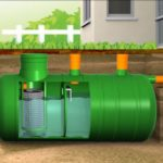 Что такое септик для канализации?