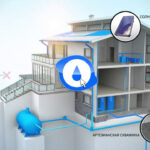 Продуманная планировка дома – залог хорошего жилья