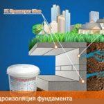 Проникающая гидроизоляция зданий