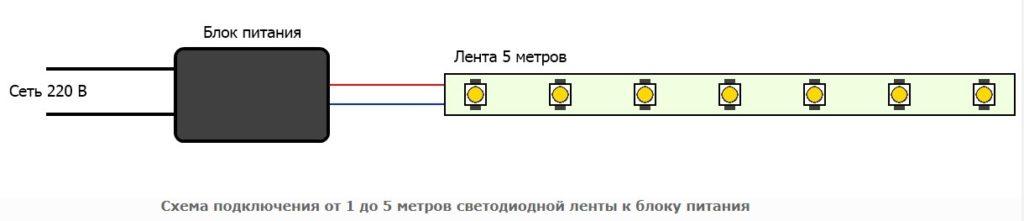 Схема подключения от 1 до 5 метров светодиодной ленты к блоку питания