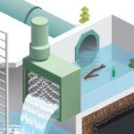Проектирование канализационно-очистных сооружений