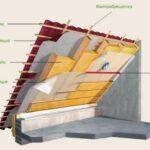 Тёплая крыша — комфорт в доме