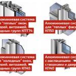 Алюминиевые витражи от компании «Стеклопласт»