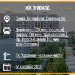 Новейшие жилые комплексы в Санкт-Петербурге
