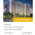 Цены на недвижимость в Алматы «заморожены»