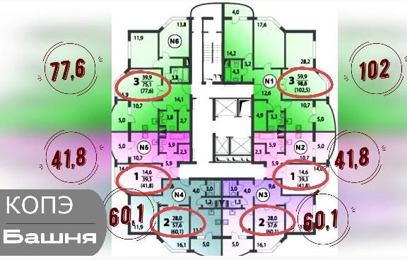 КОПЭ-БАШНЯ с размерами квартир